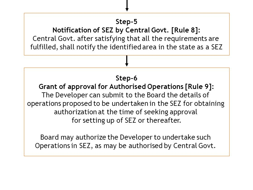 Notification of SEZ by Central Govt. [Rule 8]:
